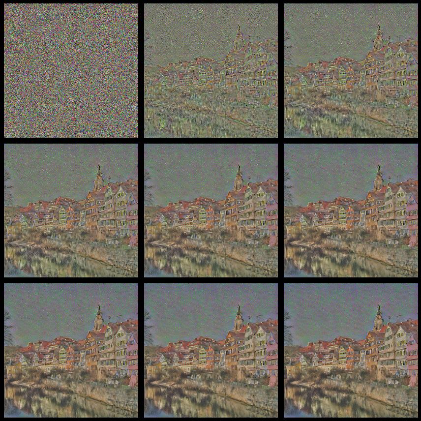 Стилизация изображений с помощью нейронных сетей: никакой мистики, просто матан - 30