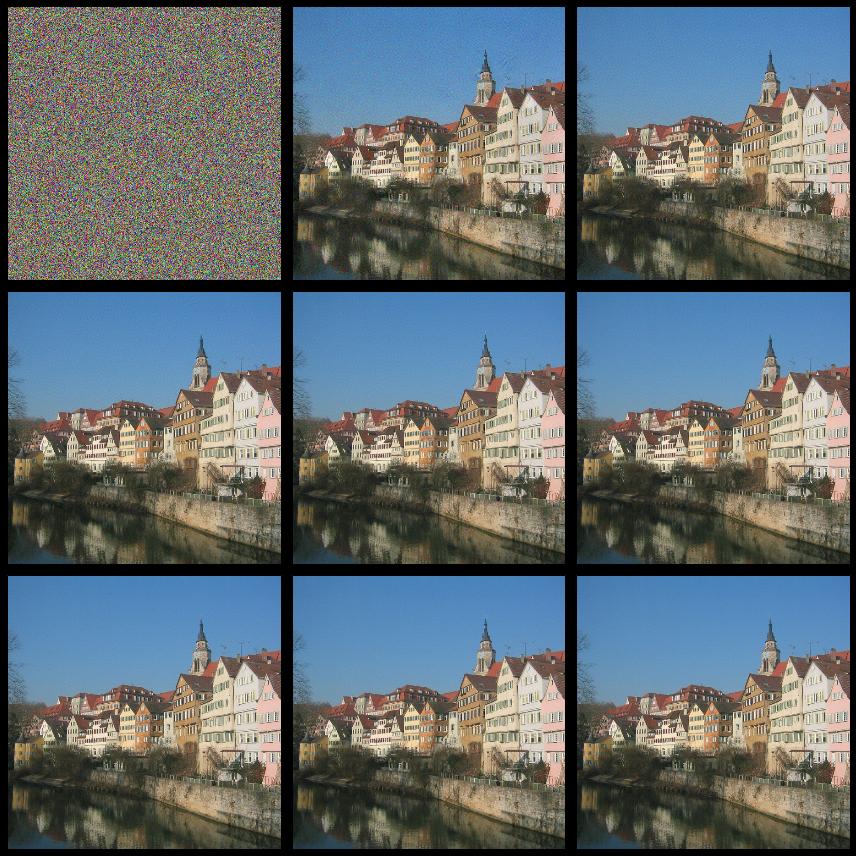 Стилизация изображений с помощью нейронных сетей: никакой мистики, просто матан - 31
