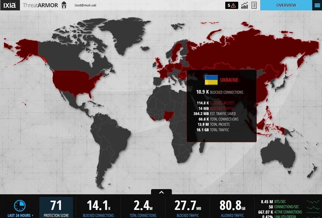 IXIA ThreatARMOR: меньше атак, меньше алармов SIEM, лучше ROI - 10