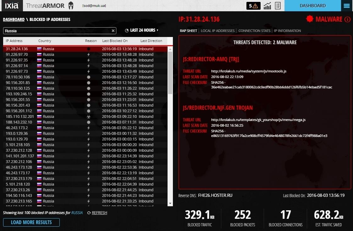 IXIA ThreatARMOR: меньше атак, меньше алармов SIEM, лучше ROI - 14