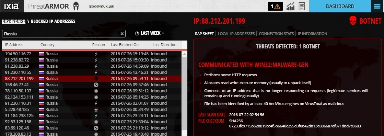 IXIA ThreatARMOR: меньше атак, меньше алармов SIEM, лучше ROI - 22
