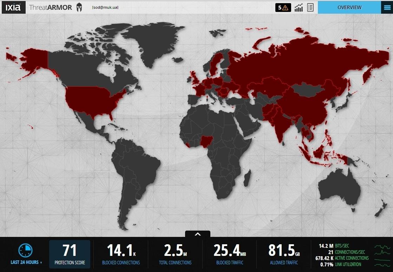 IXIA ThreatARMOR: меньше атак, меньше алармов SIEM, лучше ROI - 9