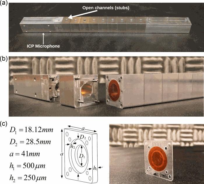 Изобретена очень полезная «акустическая призма» - 2