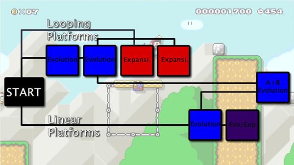 Создание уровней по методу Super Mario World - 11