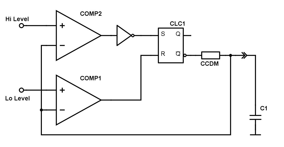 50 оттенков ПНЯ* Порты ввода-вывода микроконтроллеров Microchip - 14