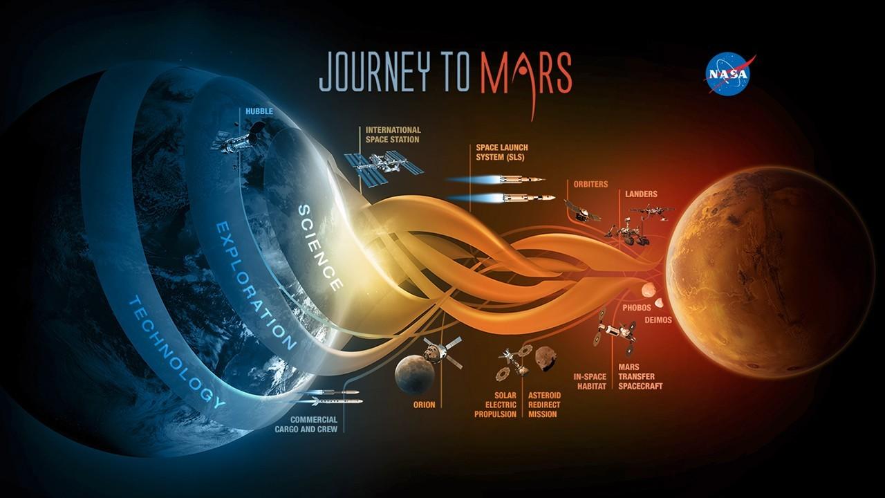 НАСА выбрало подрядчиков для разработки жилья в дальнем космосе - 2