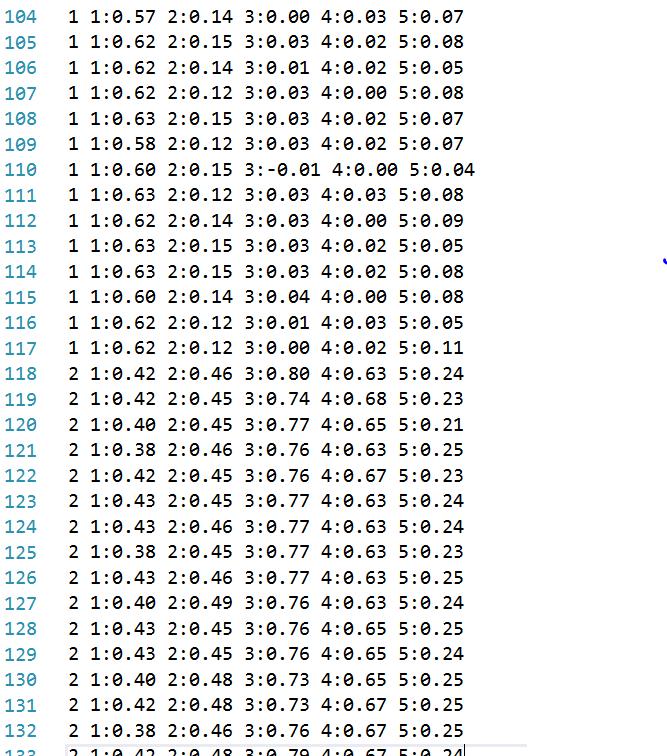 Переводчик с языка жестов: реализация метода опорных векторов на Intel Edison - 4