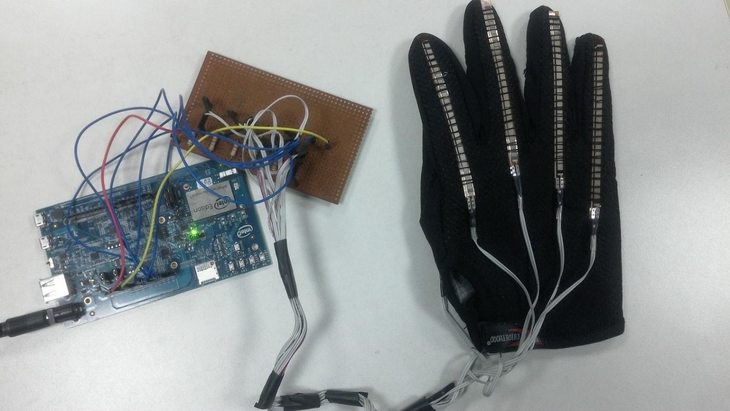 Переводчик с языка жестов: реализация метода опорных векторов на Intel Edison - 1