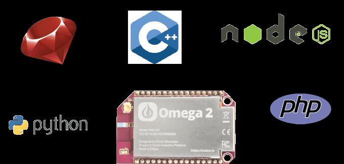 Omega2: самый маленький в мире микрокомпьютер с Linux и Wi-Fi - 6