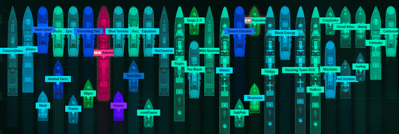 Security Week 32: проект Саурон, уязвимость в iOS, червь в PLC - 2