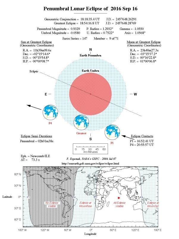 Очередное обещание Персеид и другие события астрономической осени 2016 - 4