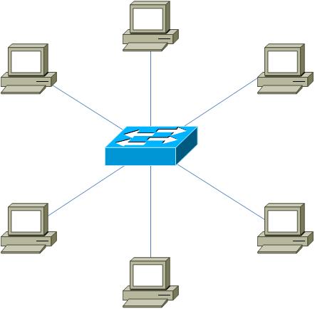 Основы компьютерных сетей. Тема №1. Основные сетевые термины и сетевые модели - 6
