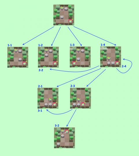 Процедурная генерация уровней для игр-головоломок - 10