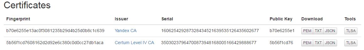 По следам «спамера» или Oracle DB + UTL_SMTP + SSL-TLS - 3