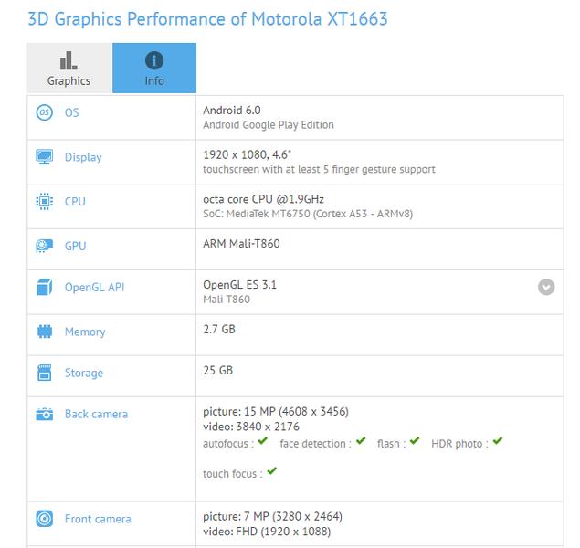 Смартфон Moto M получит 3 ГБ ОЗУ