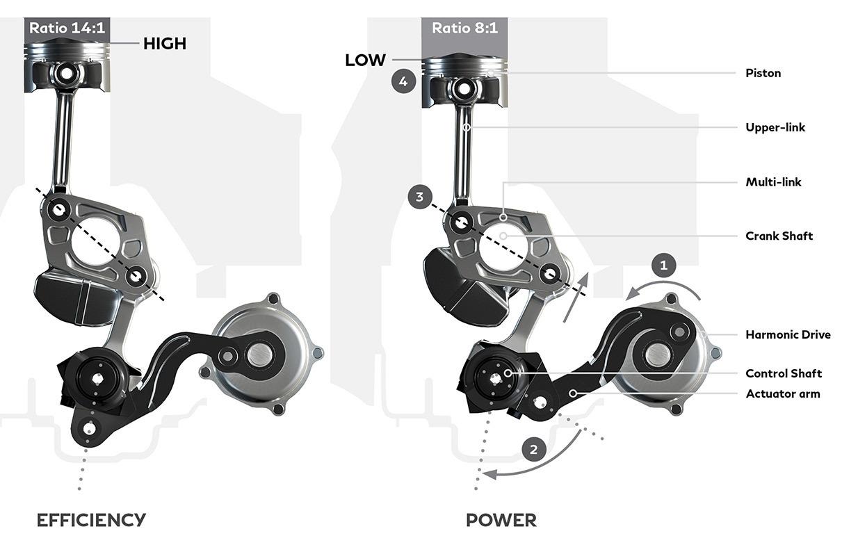 Nissan разработала ДВС с изменяемой степенью сжатия - 2