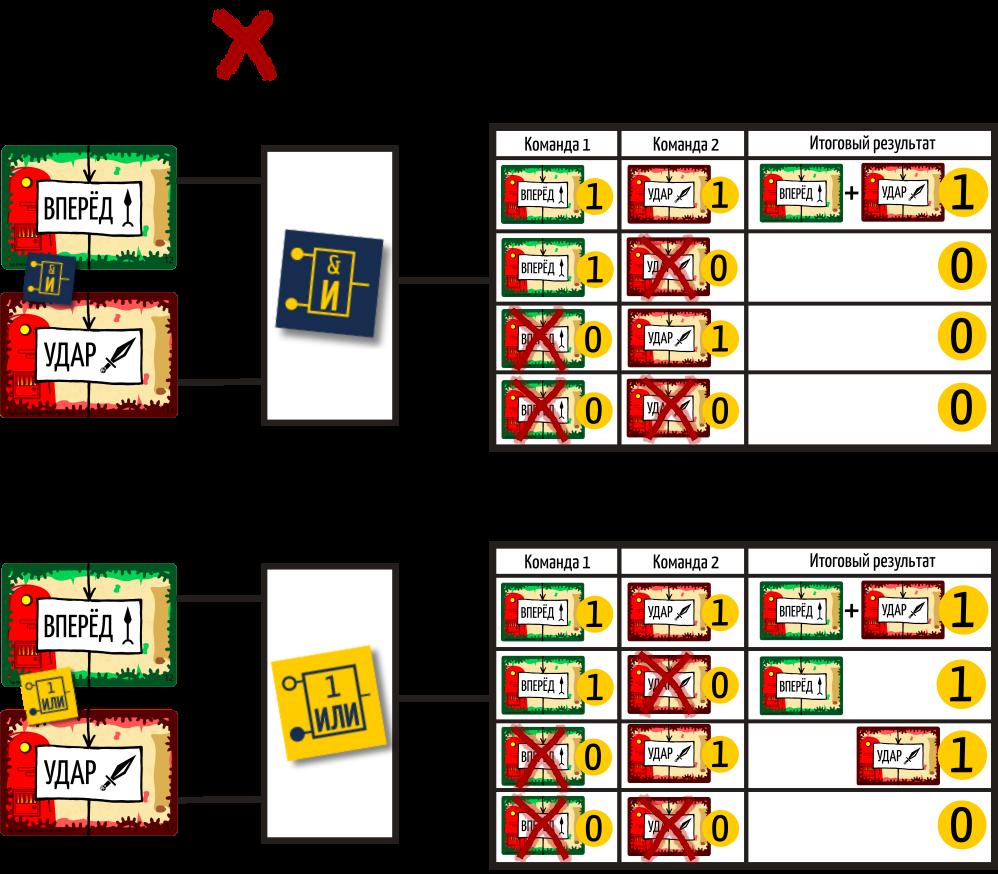 Битва Големов. Как дополнения могут изменить игру и надо ли бояться разрабатывать новинки, не выпустив старое… - 6