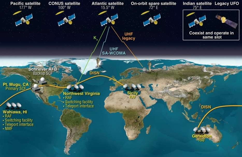 Из последних сил на орбиту - 2
