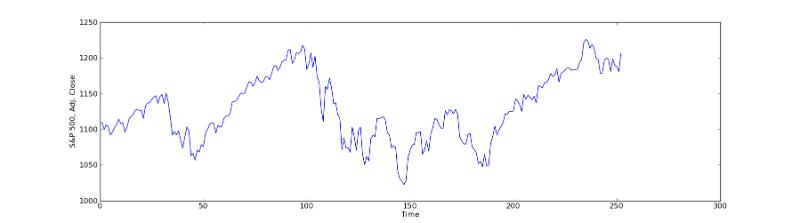 Как на самом деле устроена торговля на бирже, и как ее можно улучшить: Простой алгоритм (часть 4) - 2