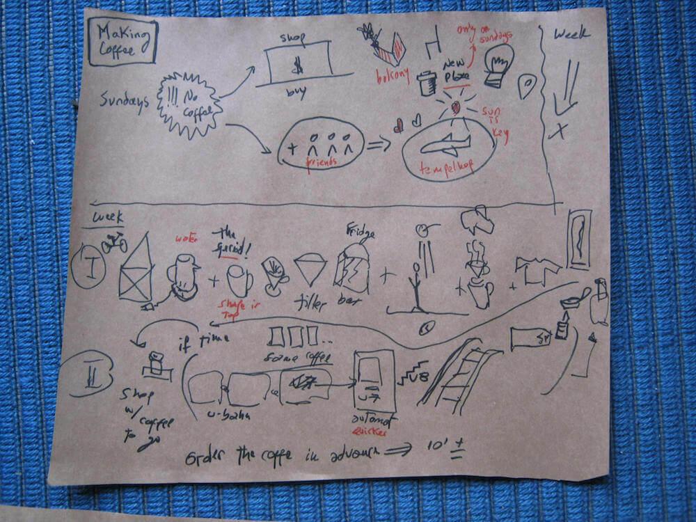UX и юзабилити: кто, зачем и как проектирует UX - 1