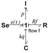 Моделирование динамических систем (метод Лагранжа и Bond graph approach) - 12