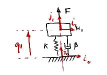 Моделирование динамических систем (метод Лагранжа и Bond graph approach) - 3
