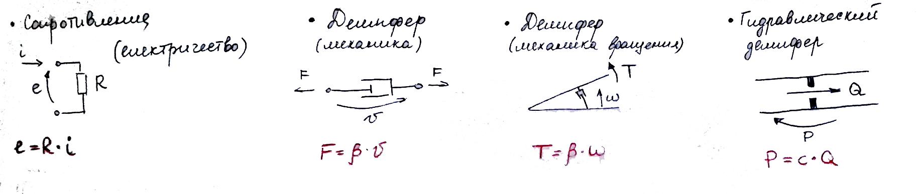 Моделирование динамических систем (метод Лагранжа и Bond graph approach) - 30