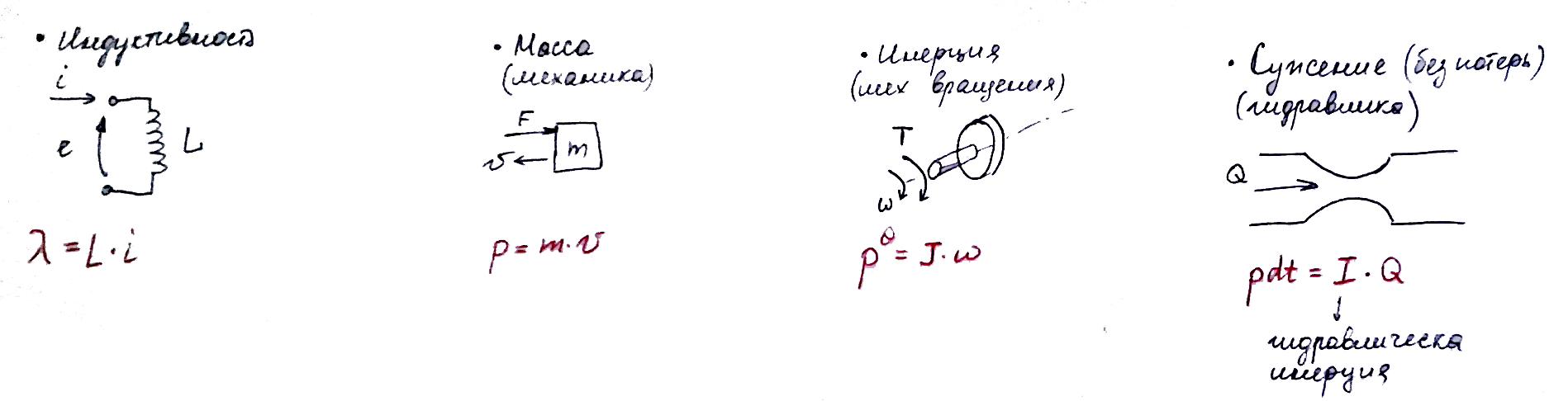 Моделирование динамических систем (метод Лагранжа и Bond graph approach) - 31