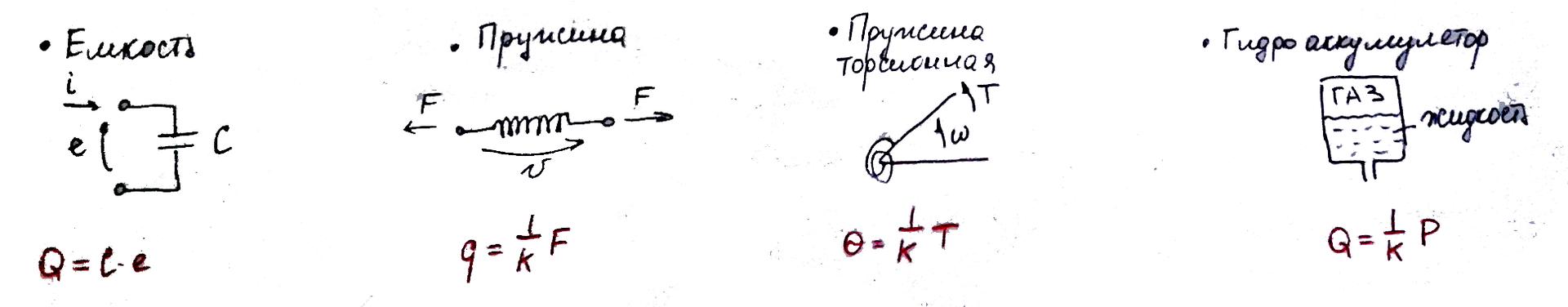 Моделирование динамических систем (метод Лагранжа и Bond graph approach) - 32