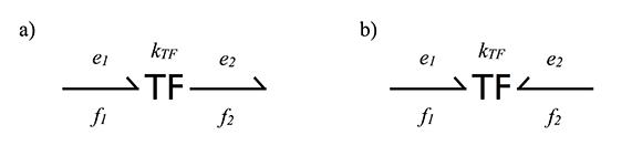 Моделирование динамических систем (метод Лагранжа и Bond graph approach) - 33