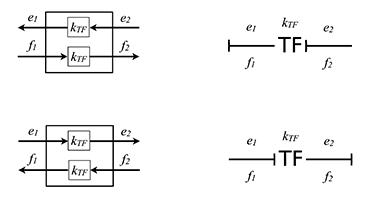 Моделирование динамических систем (метод Лагранжа и Bond graph approach) - 35