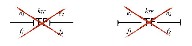 Моделирование динамических систем (метод Лагранжа и Bond graph approach) - 36