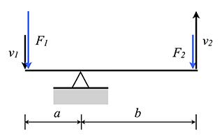 Моделирование динамических систем (метод Лагранжа и Bond graph approach) - 38