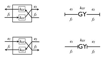 Моделирование динамических систем (метод Лагранжа и Bond graph approach) - 41