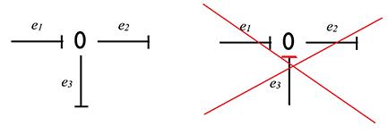Моделирование динамических систем (метод Лагранжа и Bond graph approach) - 44