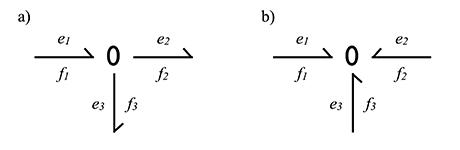 Моделирование динамических систем (метод Лагранжа и Bond graph approach) - 45