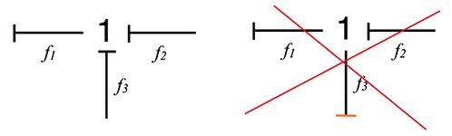 Моделирование динамических систем (метод Лагранжа и Bond graph approach) - 50