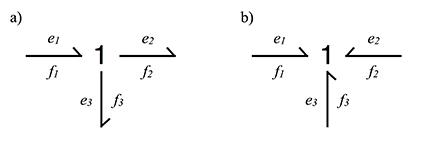 Моделирование динамических систем (метод Лагранжа и Bond graph approach) - 51