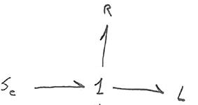 Моделирование динамических систем (метод Лагранжа и Bond graph approach) - 58