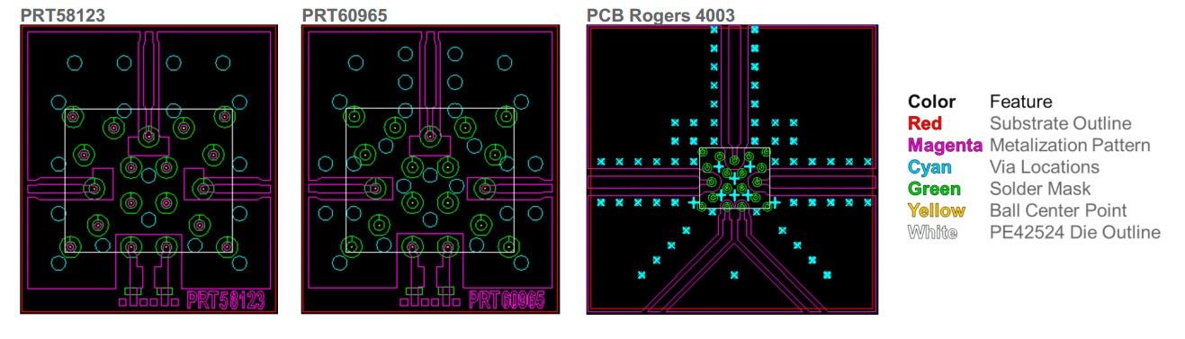 UltraCMOS Фирмы «Peregrine Semiconductor»: СВЧ возможности КМОП-технологии - 3