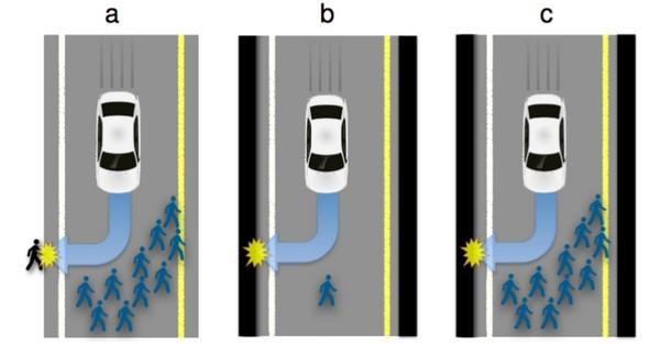 Автопилоты vs реальный мир: что случится с инфраструктурой, моралью и экономикой - 4