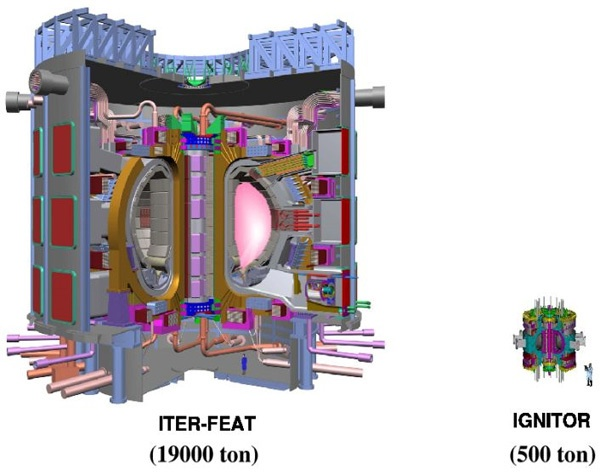 Кто строит термоядерный реактор - 9