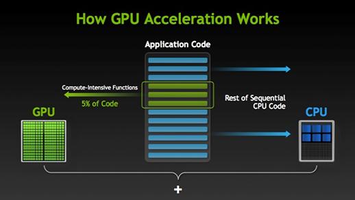 «Не процессором единым»: Виртуальные GPU - 3
