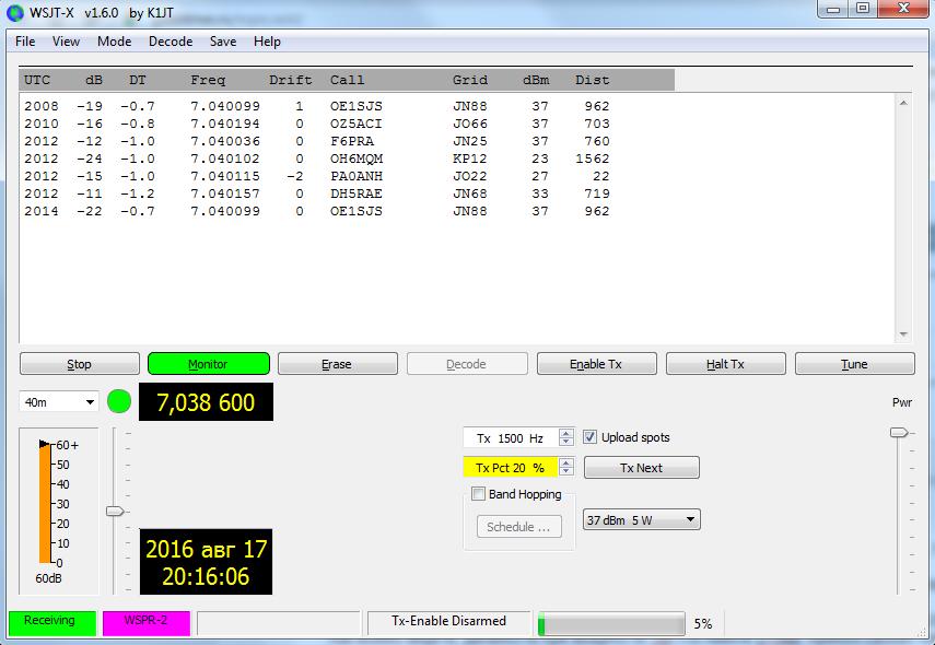 Немного о WSPR, или как далеко можно передать сигнал мощностью 1Вт? - 1