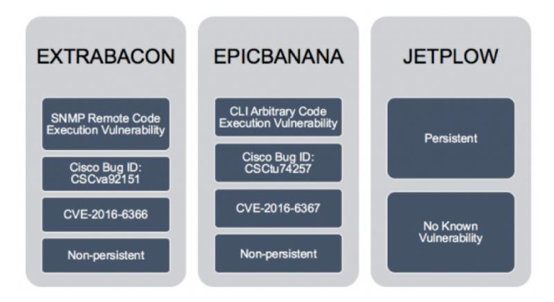 Cisco и Fortinet подтвердили наличие уязвимостей, опубликованных хакерами The Shadow Brokers - 3