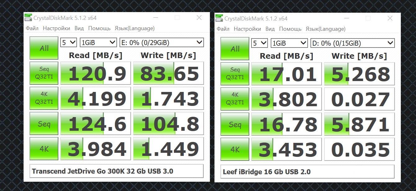 Обзор флешки USB-Lightning Transcend JetDrive Go 300K - 16
