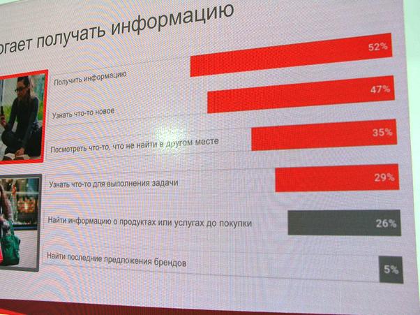 Отчет о посещении конференции YouTube в Киеве или Почему видеоконтент стал частью жизни - 4