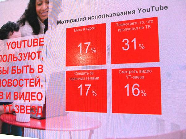 Отчет о посещении конференции YouTube в Киеве или Почему видеоконтент стал частью жизни - 5