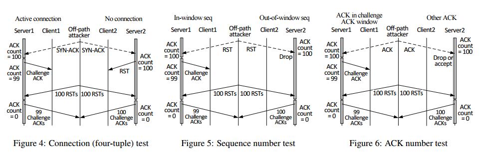 Security Week 33: отключение Secure Boot, сортировка адресатов в GMail, последствия TCP-бага в Linux - 2