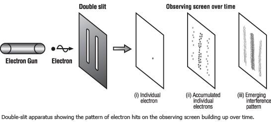 Недостающая часть: почему физики вынуждены искать квантовую теорию гравитации - 5
